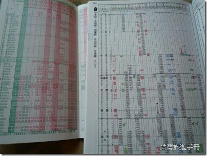 左:台湾で購入した時刻表 右:日本で発売された時刻表